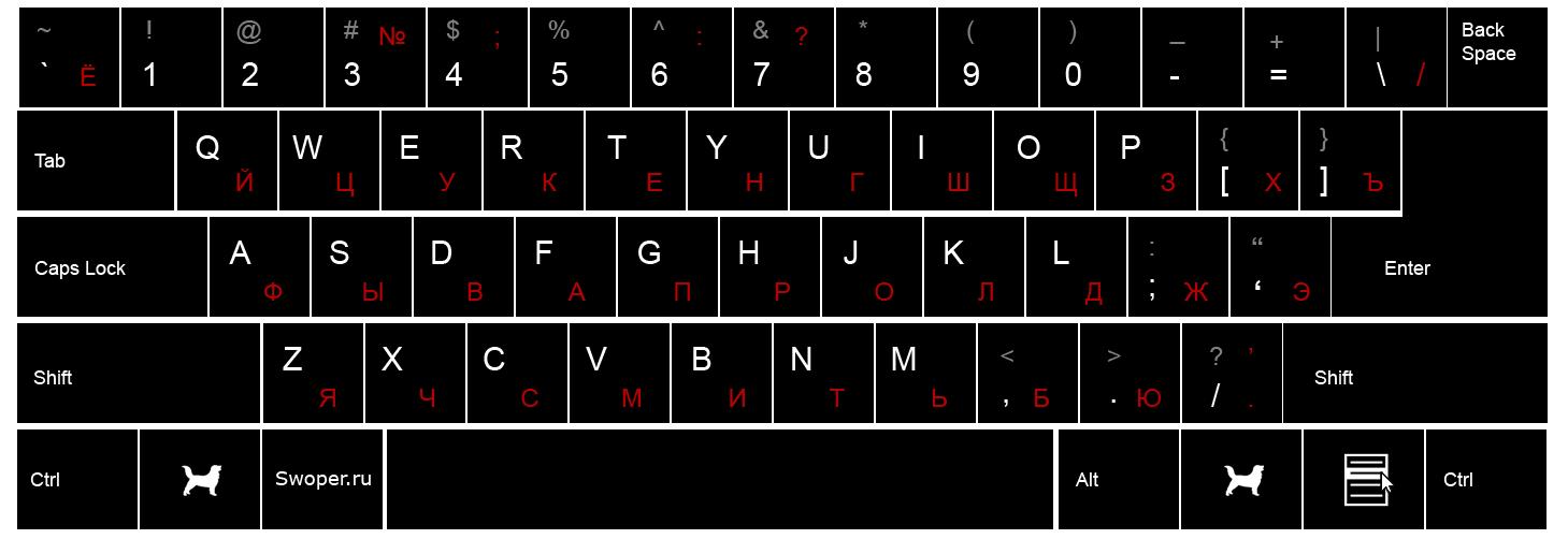 Русско английская клавиатура раскладка картинка 15